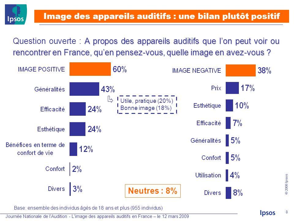 Journée Nationale de lAudition - L'image des appareils auditifs en France – le 12 mars 2009 © 2008 Ipsos 8 A propos des appareils auditifs que lon peu