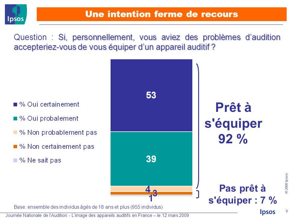 Journée Nationale de lAudition - L'image des appareils auditifs en France – le 12 mars 2009 © 2008 Ipsos 9 Si, personnellement, vous aviez des problèm