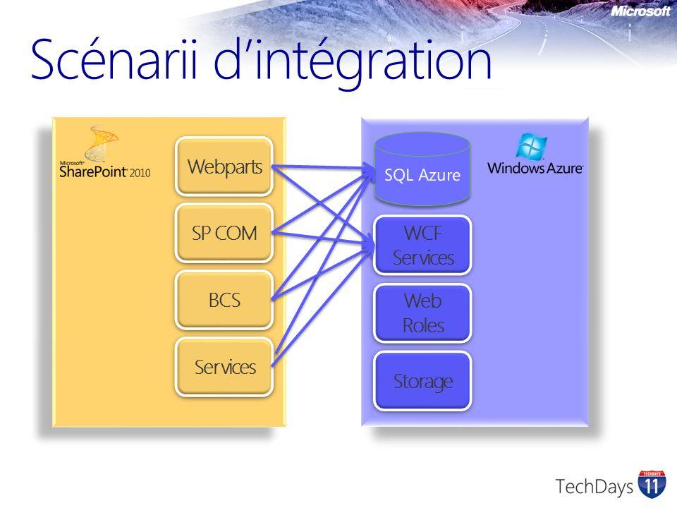 Quelques démos Webpart simple avec Azure Azure & BCS ?? Démo en supplément ??