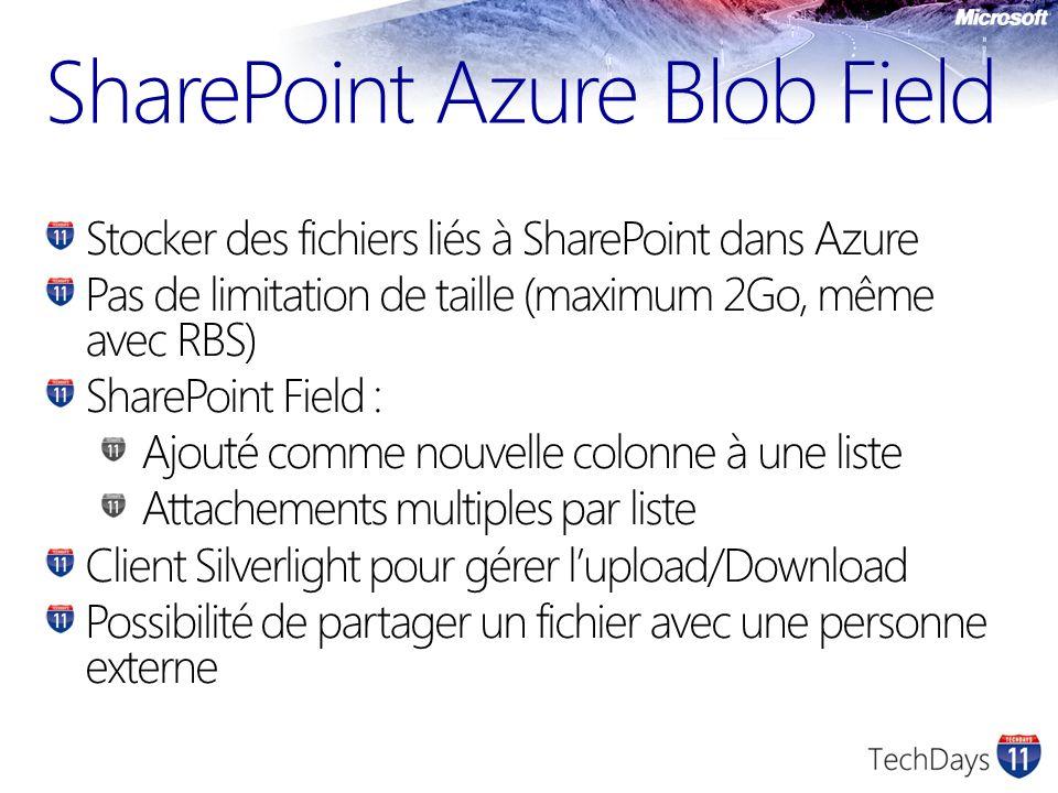 SharePoint Azure Blob Field Stocker des fichiers liés à SharePoint dans Azure Pas de limitation de taille (maximum 2Go, même avec RBS) SharePoint Field : Ajouté comme nouvelle colonne à une liste Attachements multiples par liste Client Silverlight pour gérer lupload/Download Possibilité de partager un fichier avec une personne externe