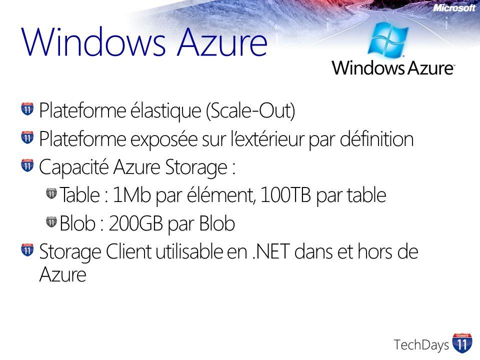 Windows Azure Plateforme élastique (Scale-Out) Plateforme exposée sur lextérieur par définition Capacité Azure Storage : Table : 1Mb par élément, 100TB par table Blob : 200GB par Blob Storage Client utilisable en.NET dans et hors de Azure