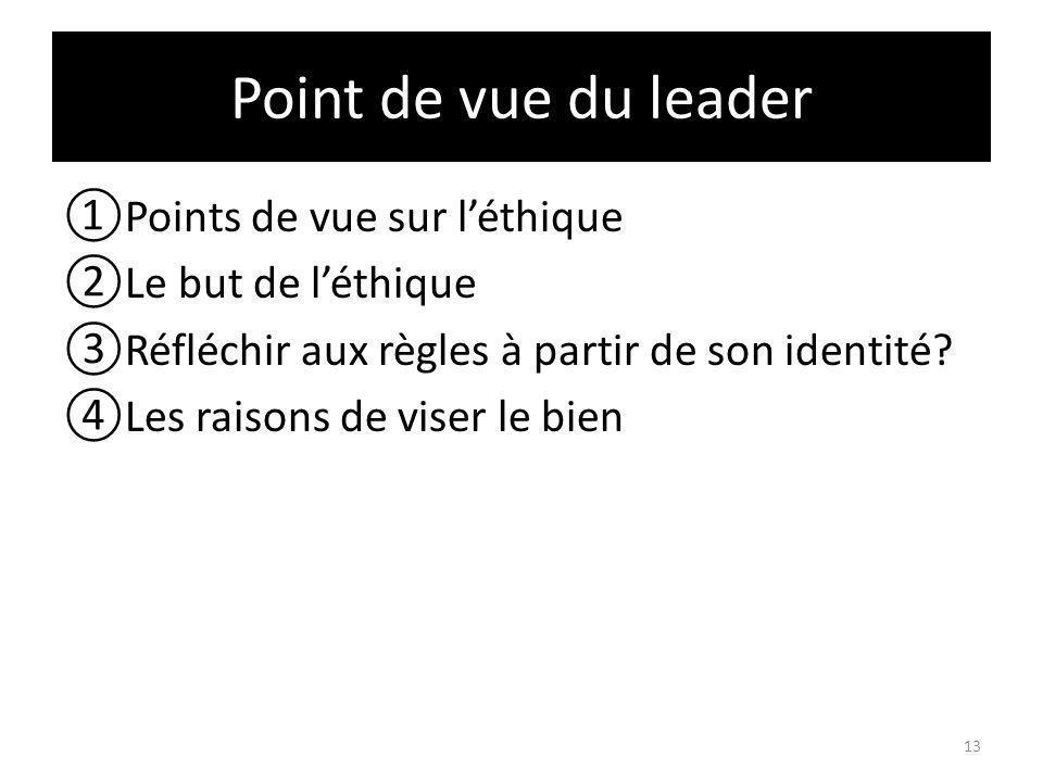 Point de vue du leader Points de vue sur léthique Le but de léthique Réfléchir aux règles à partir de son identité.