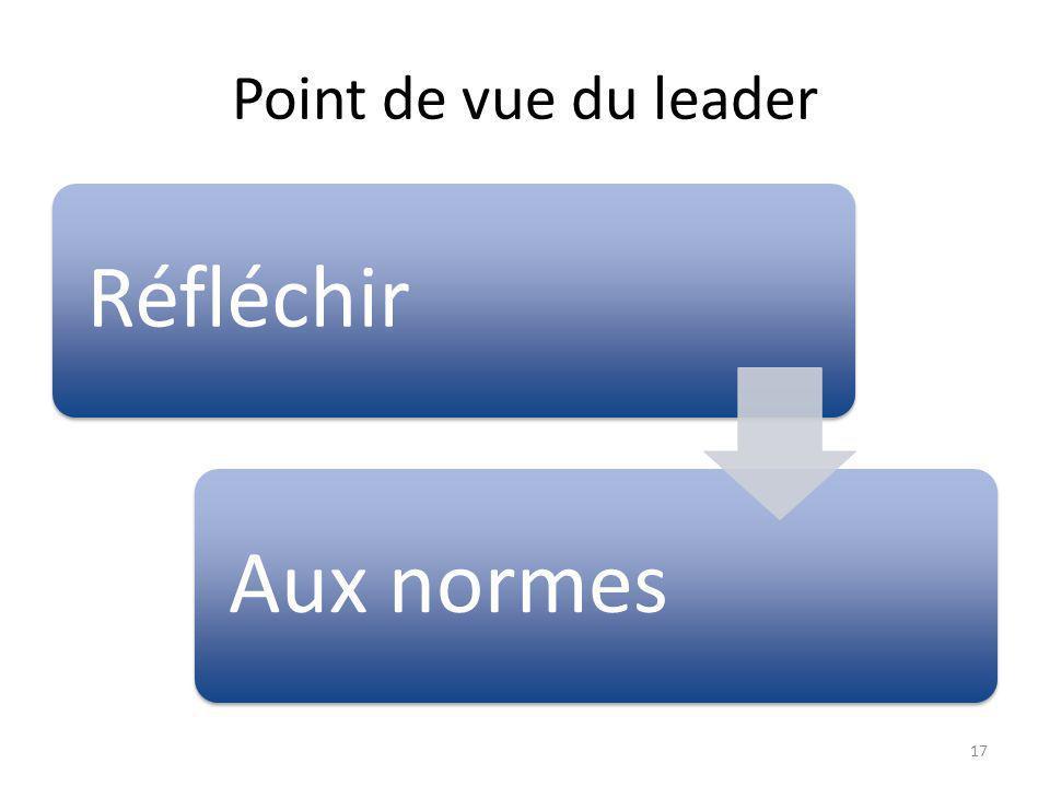 Point de vue du leader RéfléchirAux normes 17