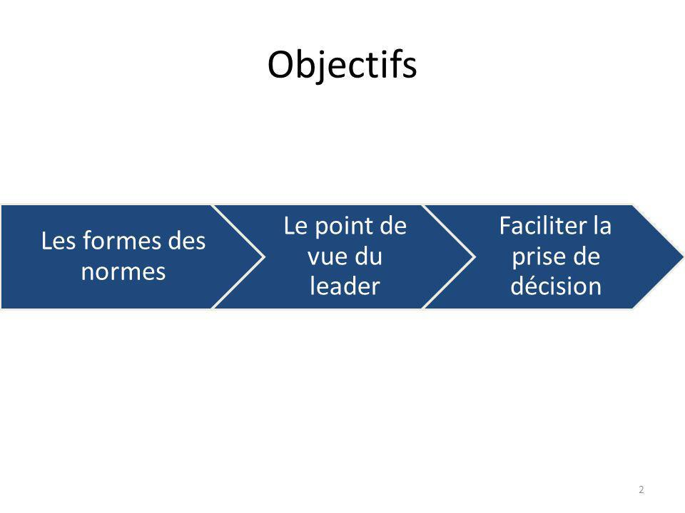 Objectifs Les formes des normes Le point de vue du leader Faciliter la prise de décision 2