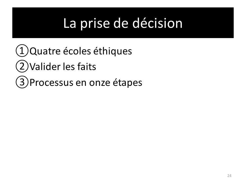 La prise de décision Quatre écoles éthiques Valider les faits Processus en onze étapes 24