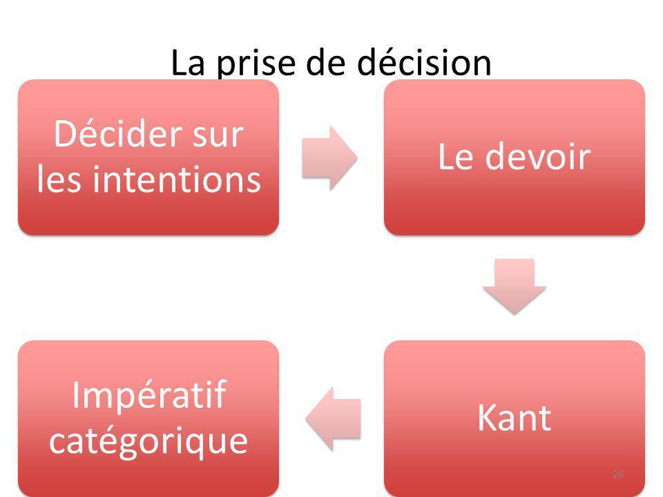 La prise de décision Décider sur les intentions Le devoirKant Impératif catégorique 26
