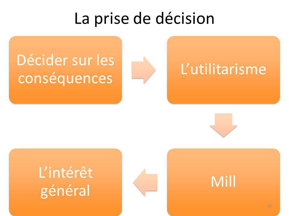 La prise de décision Décider sur les conséquences LutilitarismeMill Lintérêt général 30