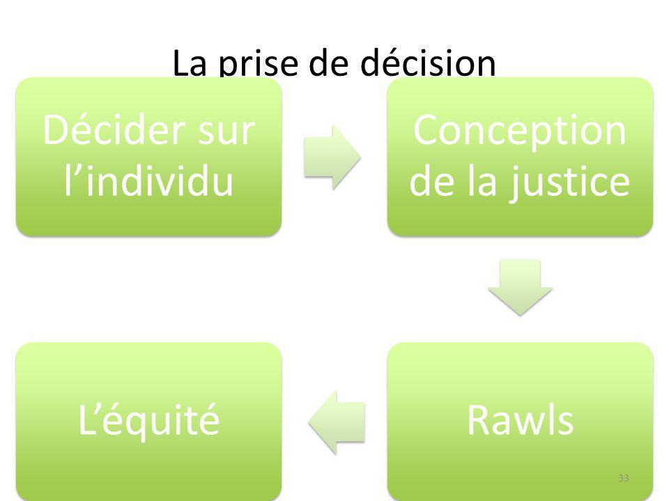 La prise de décision Décider sur lindividu Conception de la justice RawlsLéquité 33