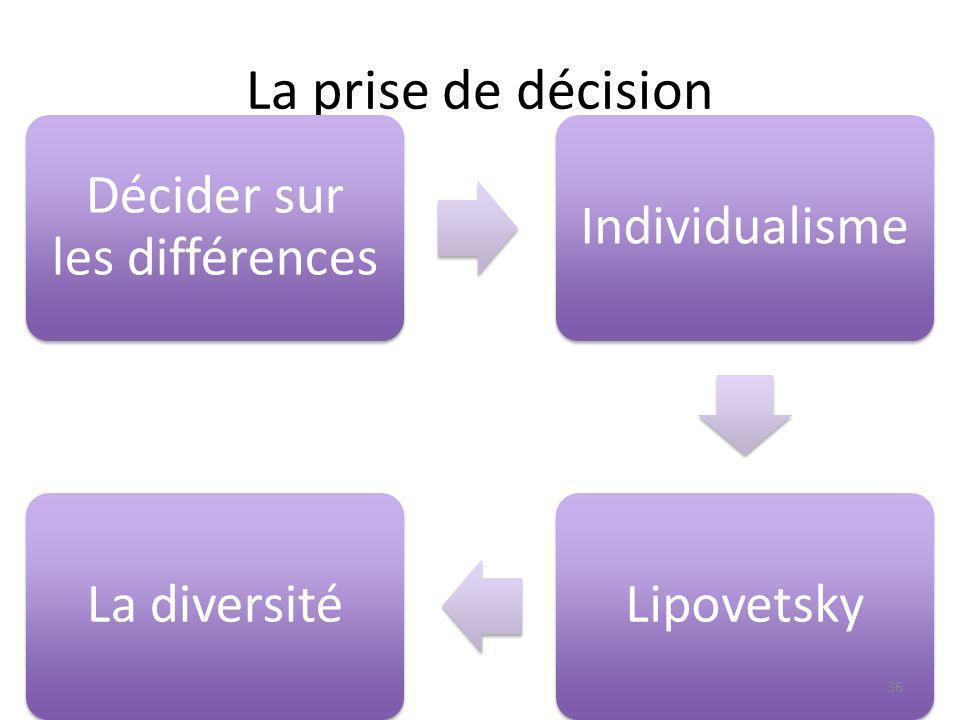 La prise de décision Décider sur les différences IndividualismeLipovetskyLa diversité 36