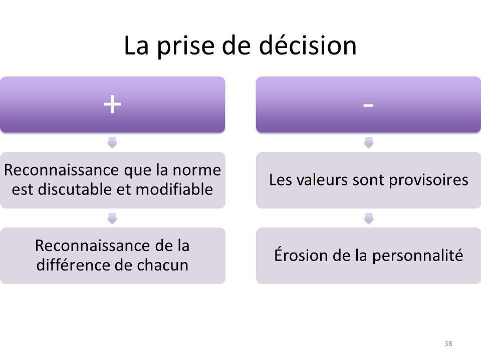 La prise de décision + Reconnaissance que la norme est discutable et modifiable Reconnaissance de la différence de chacun - Les valeurs sont provisoiresÉrosion de la personnalité 38