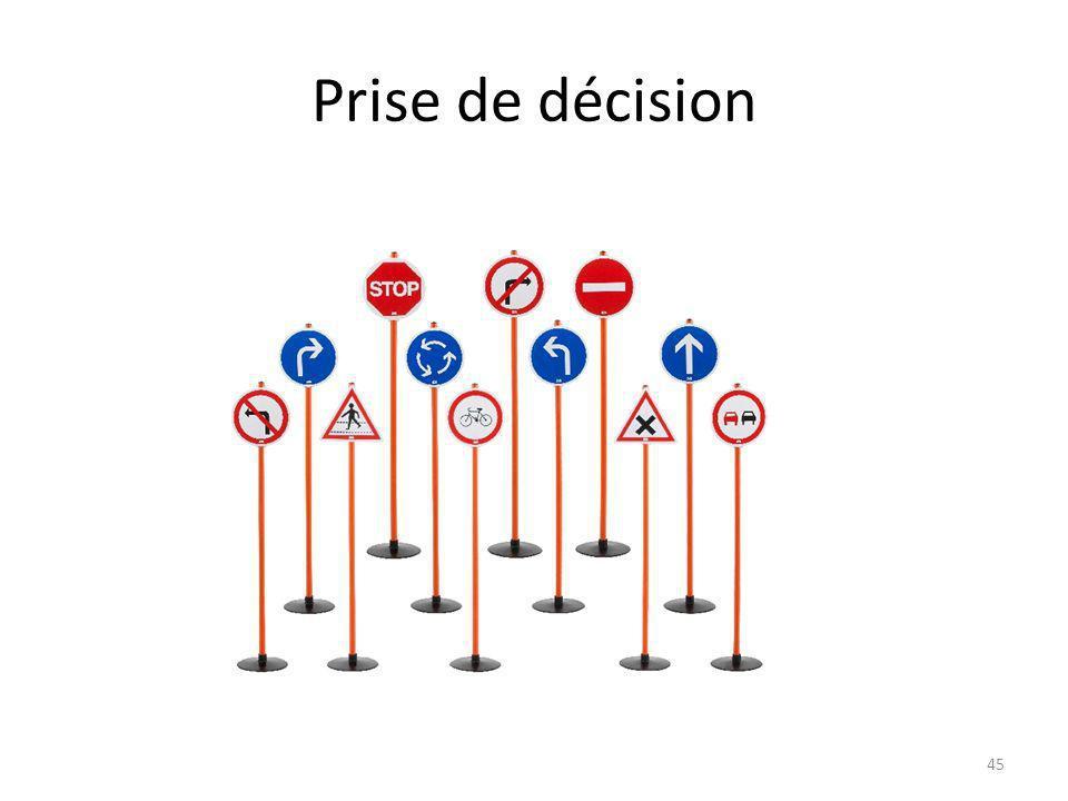 Prise de décision 45
