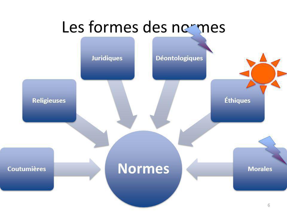 Les formes des normes Normes CoutumièresReligieusesJuridiquesDéontologiquesÉthiquesMorales 6