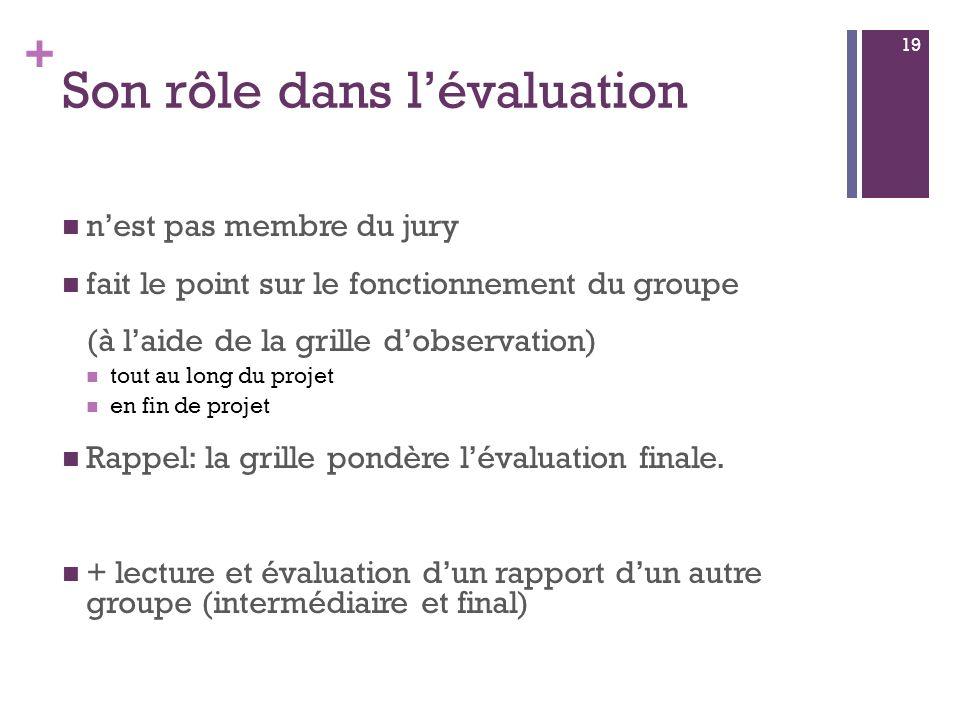 + Son rôle dans lévaluation nest pas membre du jury fait le point sur le fonctionnement du groupe (à laide de la grille dobservation) tout au long du projet en fin de projet Rappel: la grille pondère lévaluation finale.