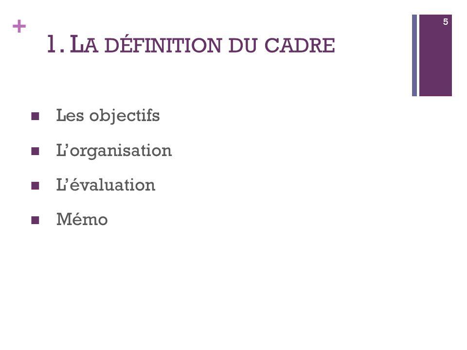 + 11. L A DÉFINITION DU CADRE Les objectifs Lorganisation Lévaluation Mémo 5