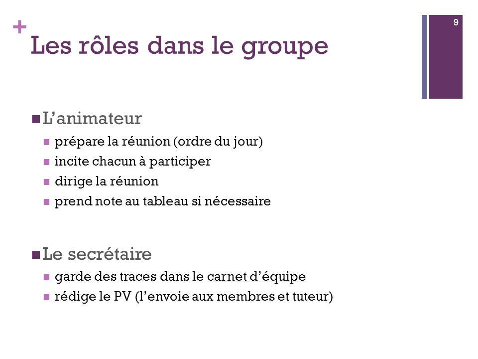 + 3.L A GESTION DE GROUPE a. Caractéristiques dun groupe primaire b.
