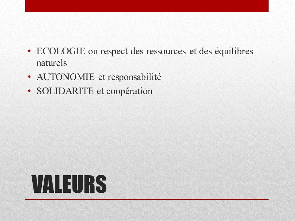 VALEURS ECOLOGIE ou respect des ressources et des équilibres naturels AUTONOMIE et responsabilité SOLIDARITE et coopération