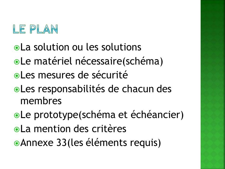 La solution ou les solutions Le matériel nécessaire(schéma) Les mesures de sécurité Les responsabilités de chacun des membres Le prototype(schéma et é