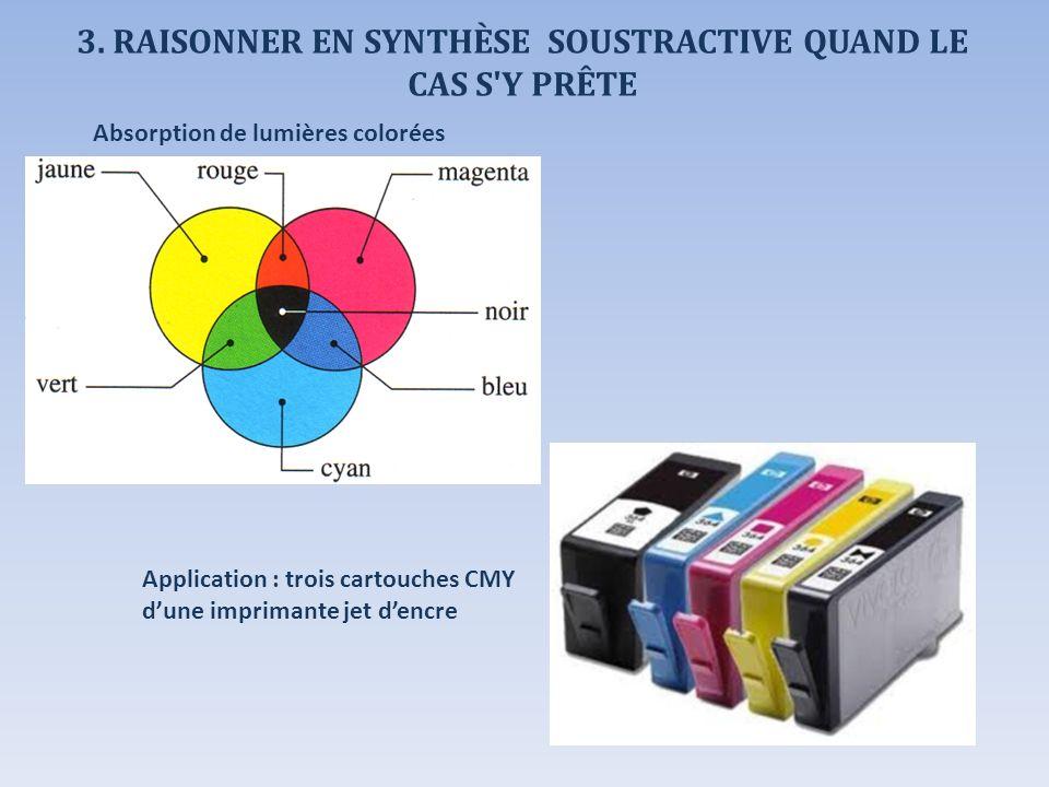 Absorption de lumières colorées Application : trois cartouches CMY dune imprimante jet dencre 3. RAISONNER EN SYNTHÈSE SOUSTRACTIVE QUAND LE CAS S'Y P