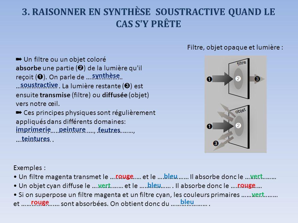 Un filtre ou un objet coloré absorbe une partie ( ) de la lumière qu'il reçoit ( ). On parle de ………………… ……………………. La lumière restante ( ) est ensuite