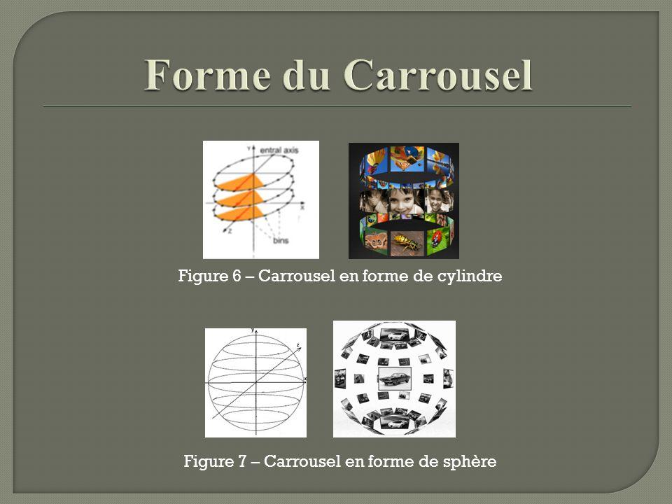 Figure 6 – Carrousel en forme de cylindre Figure 7 – Carrousel en forme de sphère
