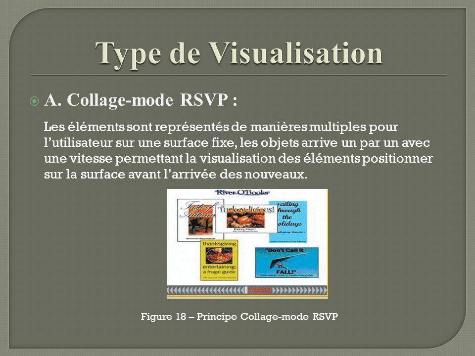 A. Collage-mode RSVP : Les éléments sont représentés de manières multiples pour lutilisateur sur une surface fixe, les objets arrive un par un avec un