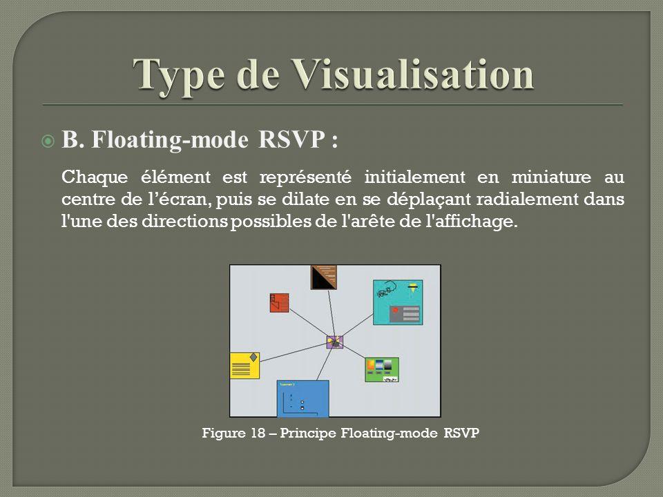 B. Floating-mode RSVP : Chaque élément est représenté initialement en miniature au centre de lécran, puis se dilate en se déplaçant radialement dans l