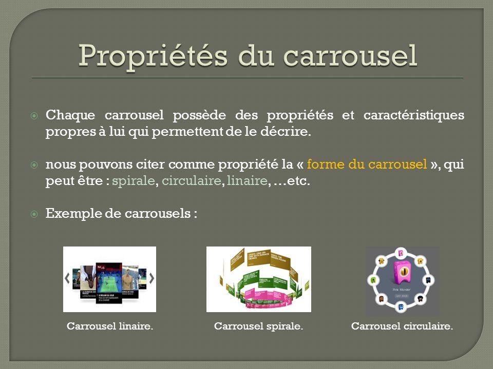 Chaque carrousel possède des propriétés et caractéristiques propres à lui qui permettent de le décrire.