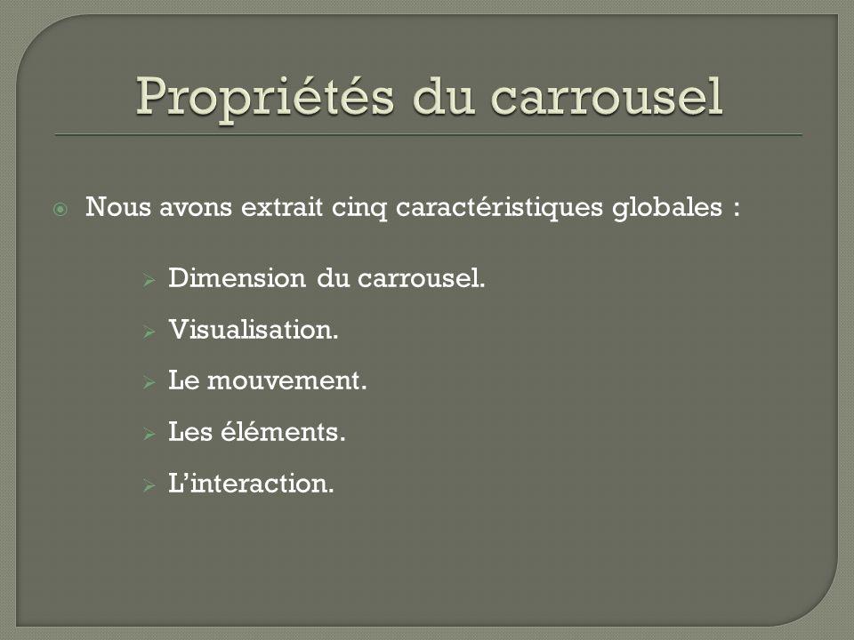 Nous avons extrait cinq caractéristiques globales : Dimension du carrousel.