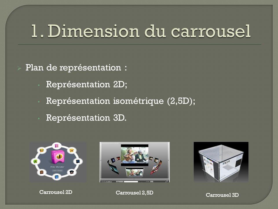 Plan de représentation : Représentation 2D; Représentation isométrique (2,5D); Représentation 3D.