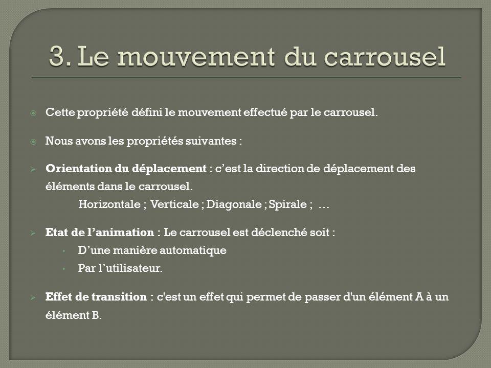 Cette propriété défini le mouvement effectué par le carrousel.