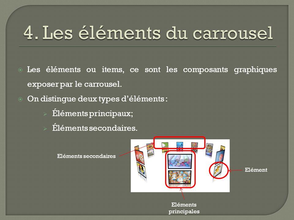 Les éléments ou items, ce sont les composants graphiques exposer par le carrousel.