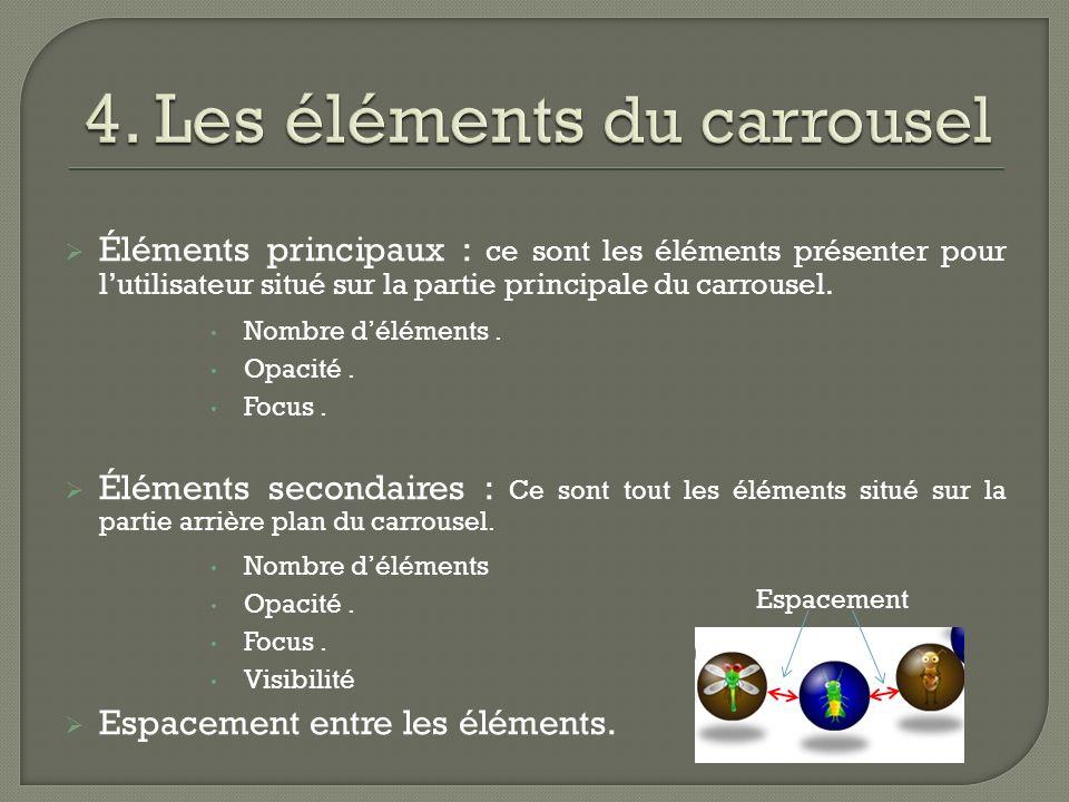 Éléments principaux : ce sont les éléments présenter pour lutilisateur situé sur la partie principale du carrousel.