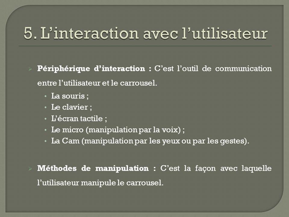 Périphérique dinteraction : Cest loutil de communication entre lutilisateur et le carrousel.