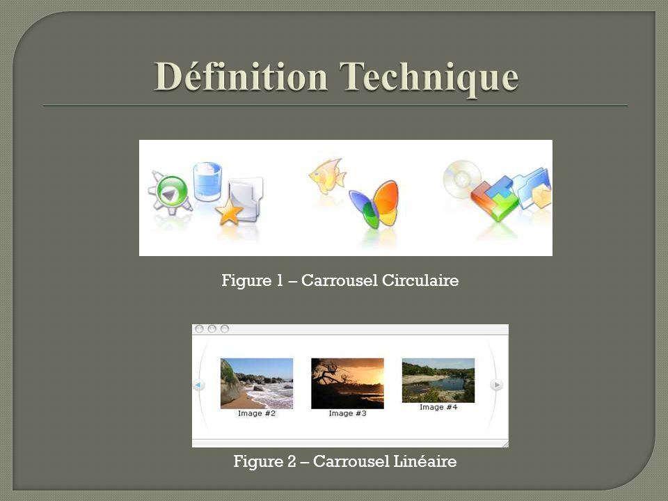 Définition 2 : Carrousel, élément d IHM consistant à afficher une liste d items défilants, souvent de manière circulaire (3D) à l image du Flip 3D dans Windows Vista et Windows 7 (touche Win+Tab) (figure 3), ou du célèbre affichage des albums dans iTunes.