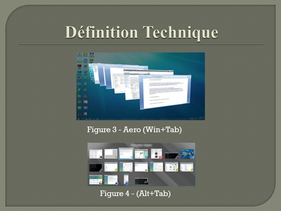 Figure 3 - Aero (Win+Tab) Figure 4 - (Alt+Tab)
