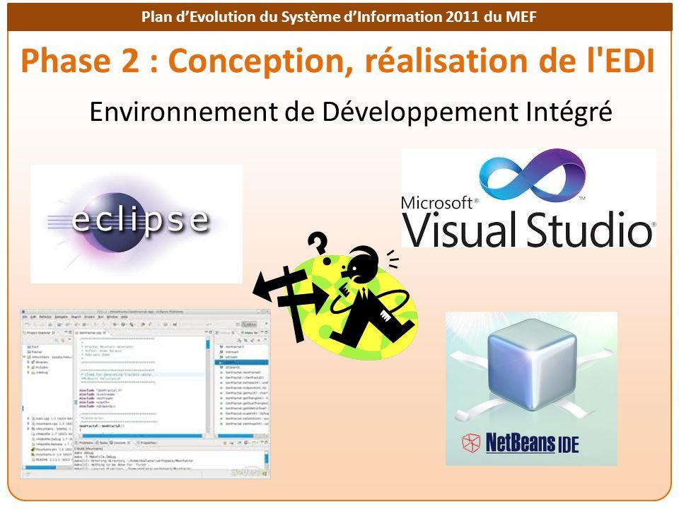 Plan dEvolution du Système dInformation 2011 du MEF Phase 2 : Conception, réalisation de l EDI Environnement de Développement Intégré
