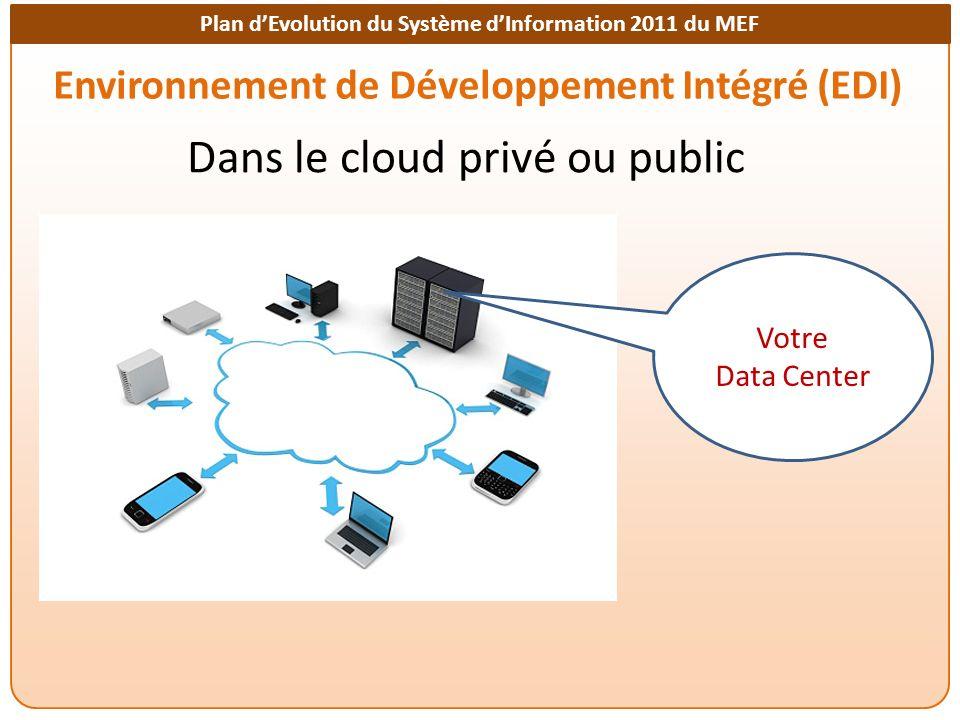 Plan dEvolution du Système dInformation 2011 du MEF Environnement de Développement Intégré (EDI) Dans le cloud privé ou public Votre Data Center