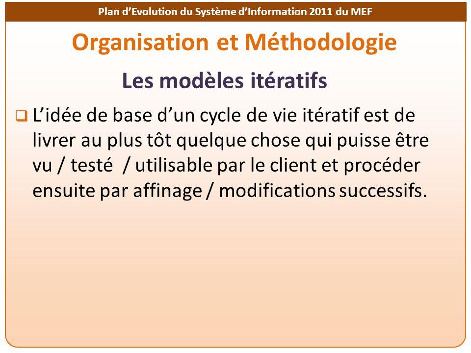 Plan dEvolution du Système dInformation 2011 du MEF Organisation et Méthodologie Les modèles itératifs Lidée de base dun cycle de vie itératif est de livrer au plus tôt quelque chose qui puisse être vu / testé / utilisable par le client et procéder ensuite par affinage / modifications successifs.
