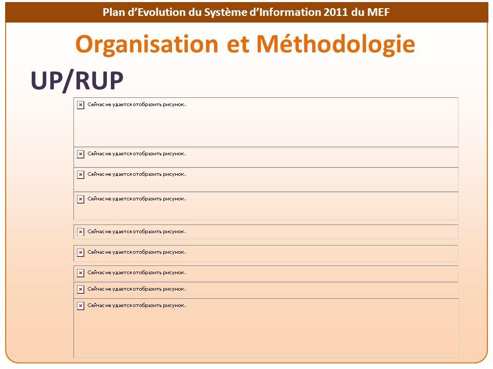Plan dEvolution du Système dInformation 2011 du MEF Organisation et Méthodologie UP/RUP