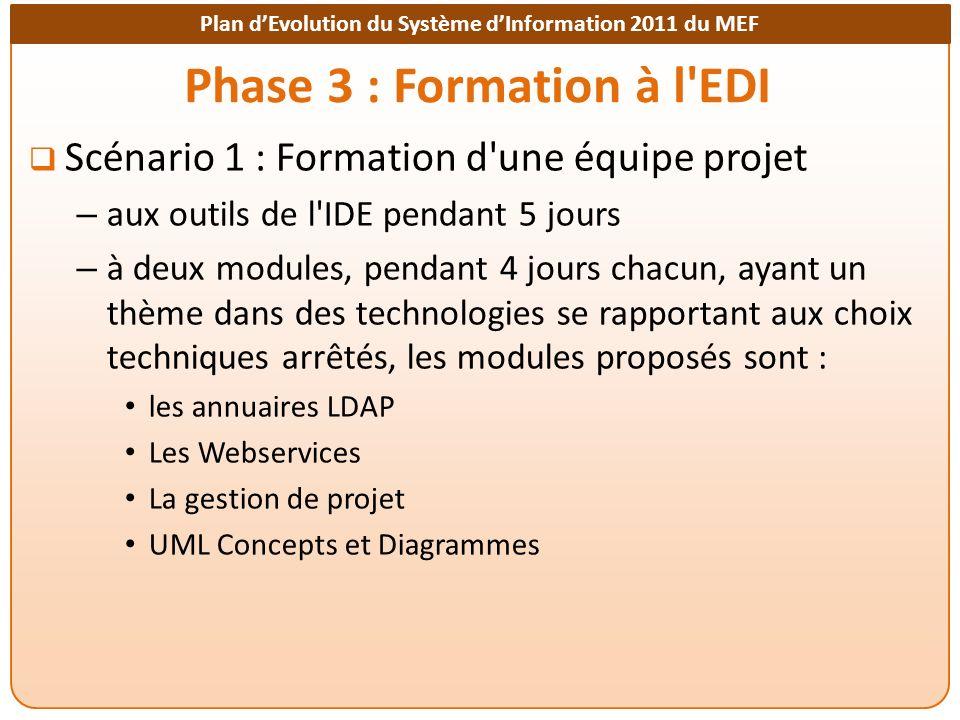 Plan dEvolution du Système dInformation 2011 du MEF Phase 3 : Formation à l EDI Scénario 1 : Formation d une équipe projet – aux outils de l IDE pendant 5 jours – à deux modules, pendant 4 jours chacun, ayant un thème dans des technologies se rapportant aux choix techniques arrêtés, les modules proposés sont : les annuaires LDAP Les Webservices La gestion de projet UML Concepts et Diagrammes