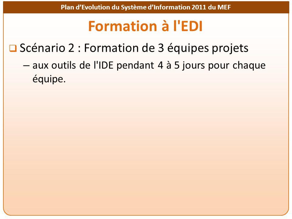 Plan dEvolution du Système dInformation 2011 du MEF Formation à l EDI Scénario 2 : Formation de 3 équipes projets – aux outils de l IDE pendant 4 à 5 jours pour chaque équipe.
