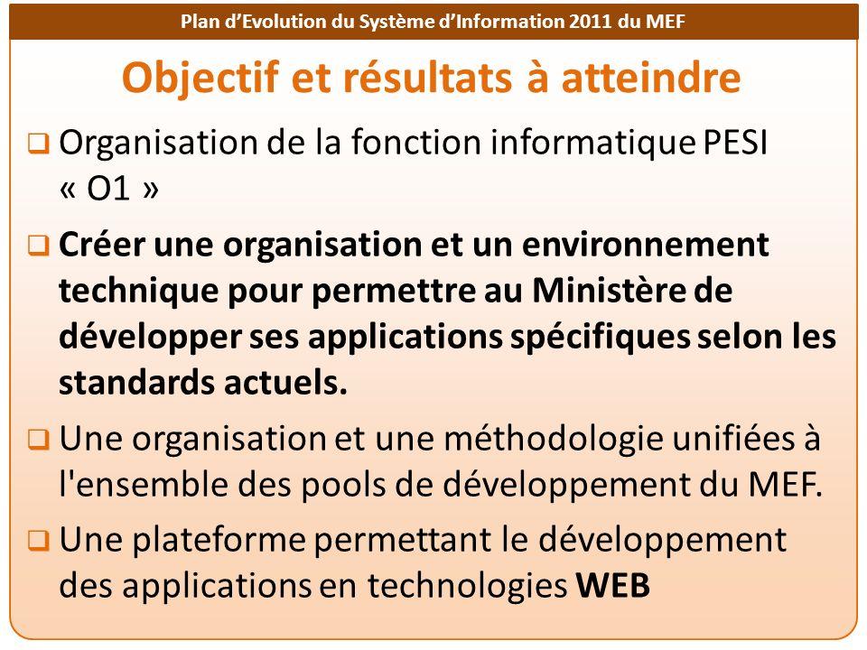 Plan dEvolution du Système dInformation 2011 du MEF Objectif et résultats à atteindre Organisation de la fonction informatique PESI « O1 » Créer une organisation et un environnement technique pour permettre au Ministère de développer ses applications spécifiques selon les standards actuels.