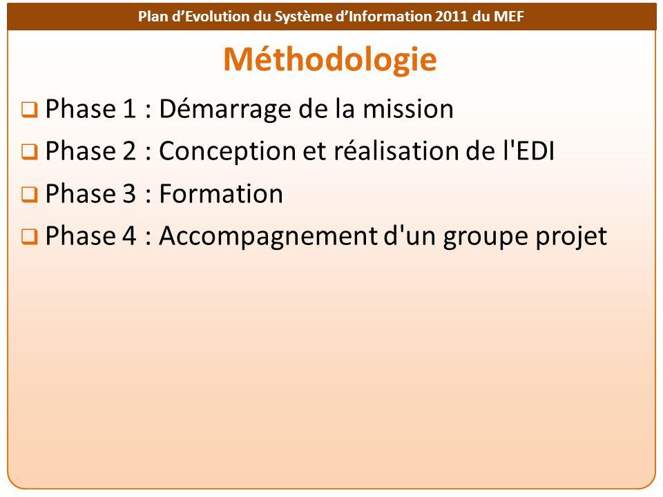 Plan dEvolution du Système dInformation 2011 du MEF Méthodologie Phase 1 : Démarrage de la mission Phase 2 : Conception et réalisation de l EDI Phase 3 : Formation Phase 4 : Accompagnement d un groupe projet