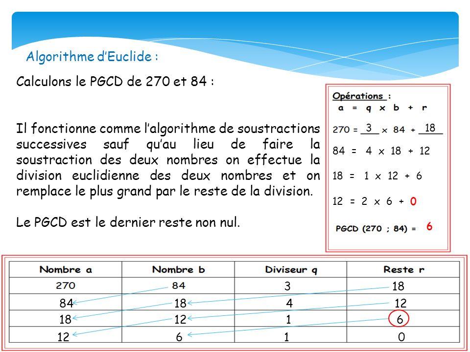 Algorithme dEuclide : Calculons le PGCD de 270 et 84 : Il fonctionne comme lalgorithme de soustractions successives sauf quau lieu de faire la soustra