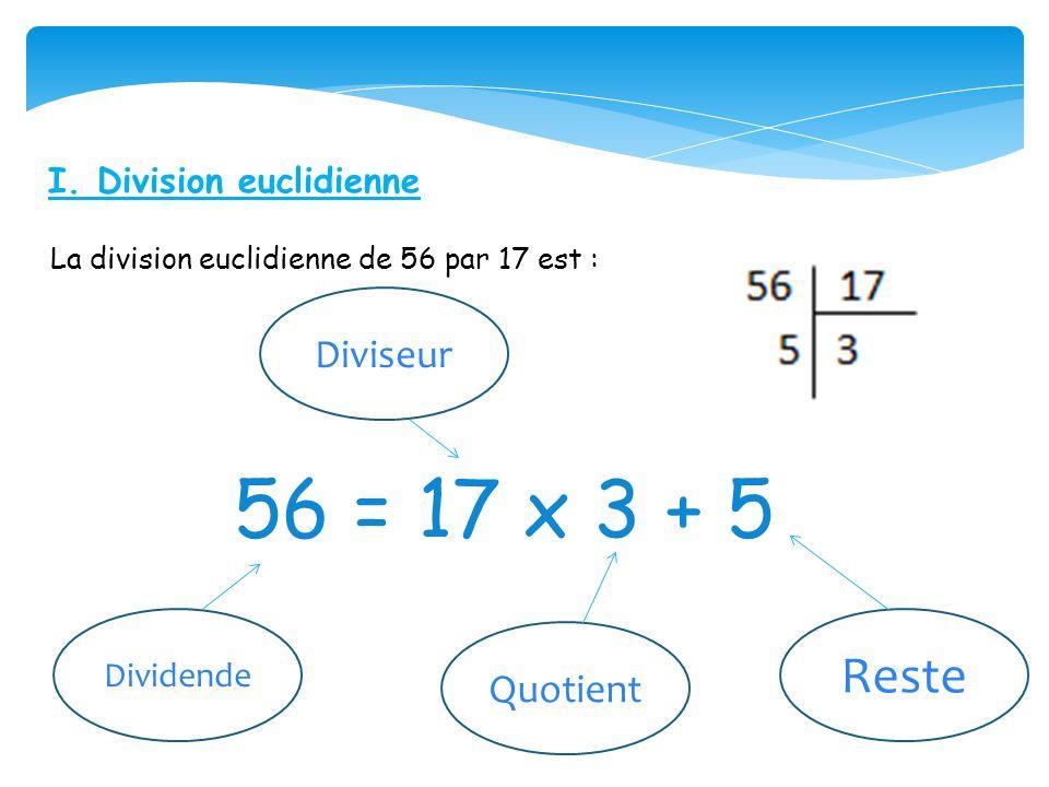 I. Division euclidienne La division euclidienne de 56 par 17 est : 56 = 17 x 3 + 5 Dividende Diviseur Quotient Reste