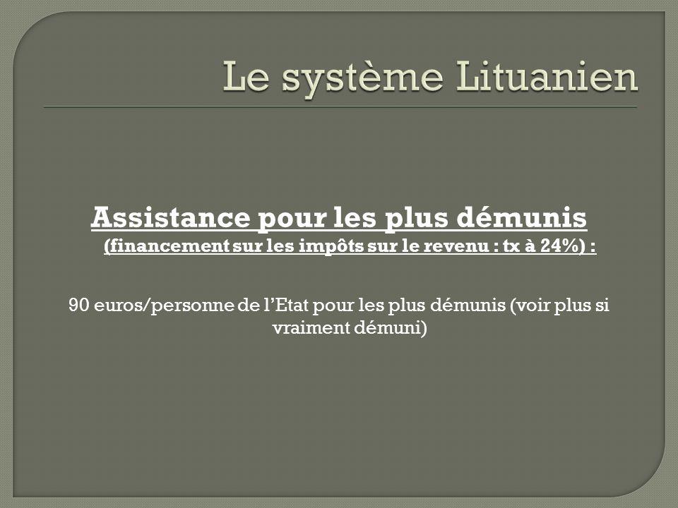 Assistance pour les plus démunis (financement sur les impôts sur le revenu : tx à 24%) : 90 euros/personne de lEtat pour les plus démunis (voir plus si vraiment démuni)