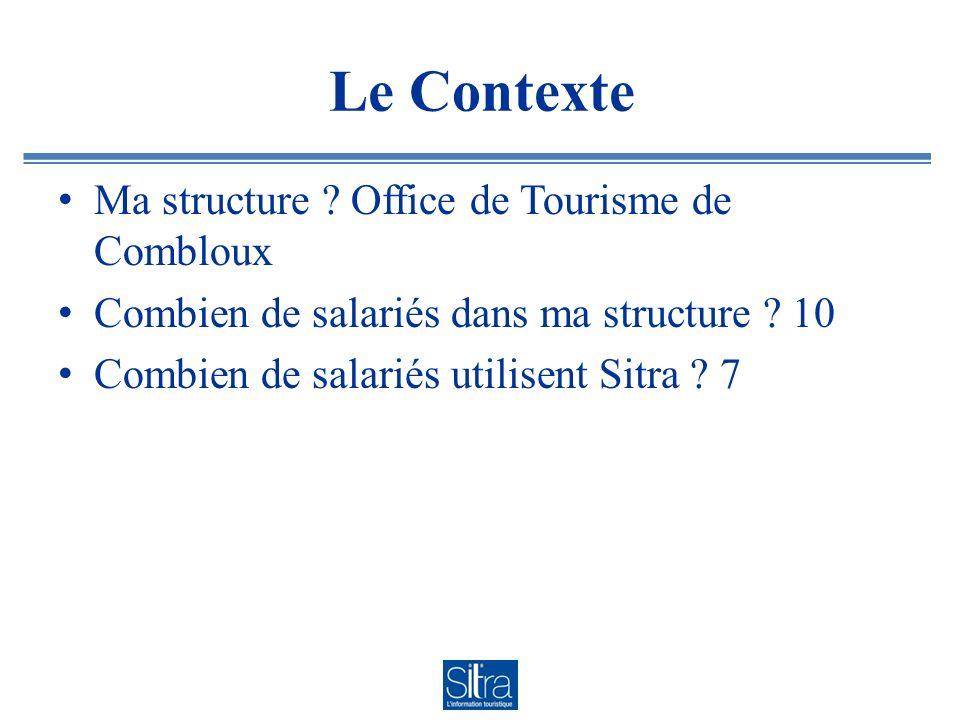 Le Contexte Ma structure ? Office de Tourisme de Combloux Combien de salariés dans ma structure ? 10 Combien de salariés utilisent Sitra ? 7