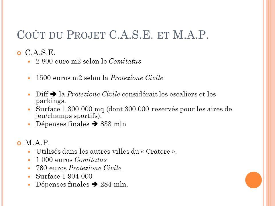 L A SITUATION AUJOURD HUI 3,5 milliards dépensés pour lémergence (y compris les dépenses pour le projet C.A.S.E).