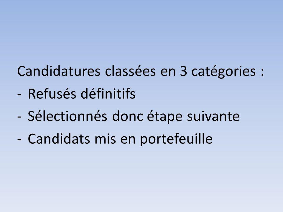 Candidatures classées en 3 catégories : -Refusés définitifs -Sélectionnés donc étape suivante -Candidats mis en portefeuille