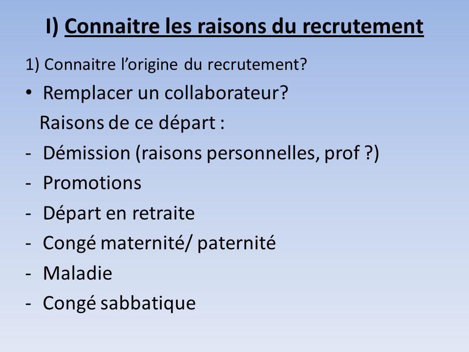 I) Connaitre les raisons du recrutement 1) Connaitre lorigine du recrutement? Remplacer un collaborateur? Raisons de ce départ : -Démission (raisons p